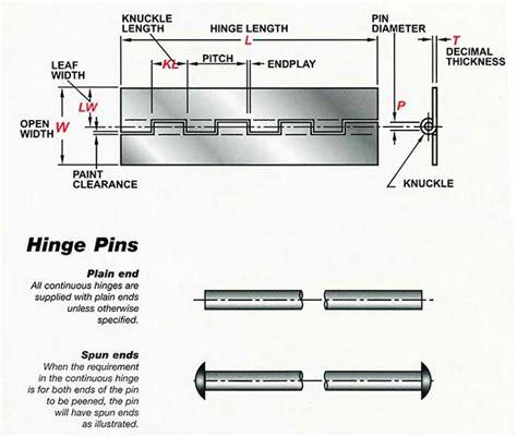 anatomy of a door hinge hinge pin lookup beforebuying