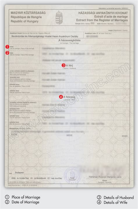 Hungarian Marriage Records Apostille Service For Certificate Residence Islands Offshore Zones