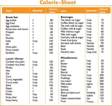 calories in food nutrition carbohydrate and calorie counter indian food recipes images menu calorie chart thali