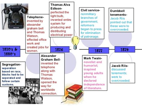 alexander graham bell biography powerpoint power point timeline