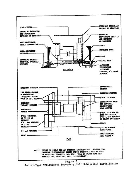 secondary unit figure 3 radial type artiulated secondary unit substation
