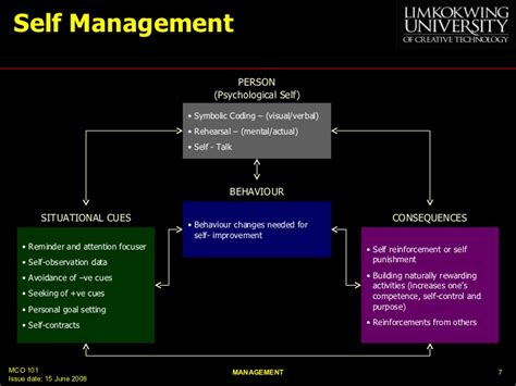 How Many Units Are Required For An Mba by Mba Mco101 Unit 2 Lecture 3 20080622