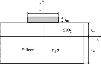 the self resistance of a practical inductor is the self resistance of a practical inductor is 28 images file general negative impedance