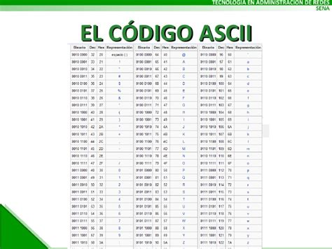 codigo ascii completo binario related keywords codigo codigo ascii n related keywords codigo ascii n long tail