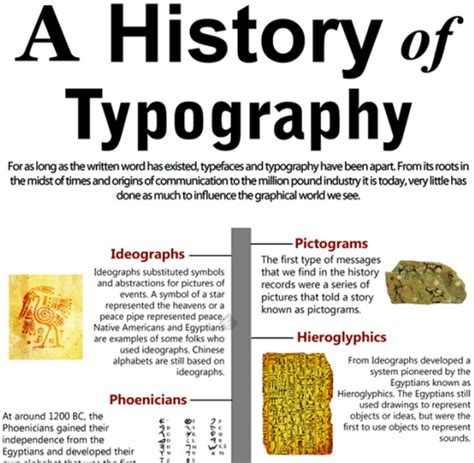 typography lessons typography lessons tes teach history of typography zid imperio