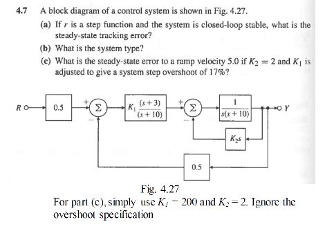 A Block Diagram Of A Control System Is Shown In Fi