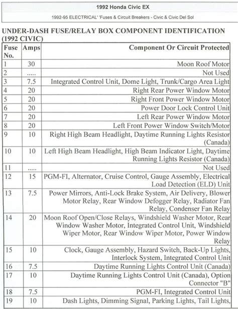 92 honda accord fuse box diagram 92 honda civic wiring diagram get free image