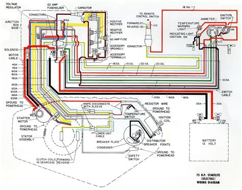 1977 johnson wire schematic wiring diagrams wiring