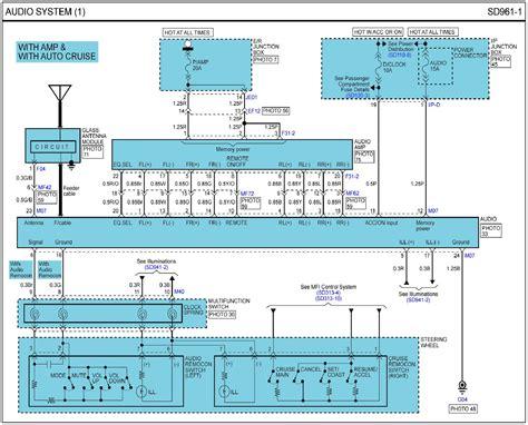 2004 Kia Optima Wiring Diagram Kia Sedona 3 5 Engine Diagram Get Free Image About