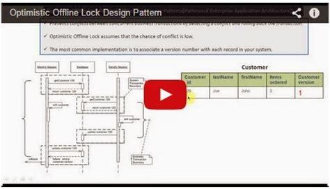 pattern java lock java ee optimistic offline lock design pattern