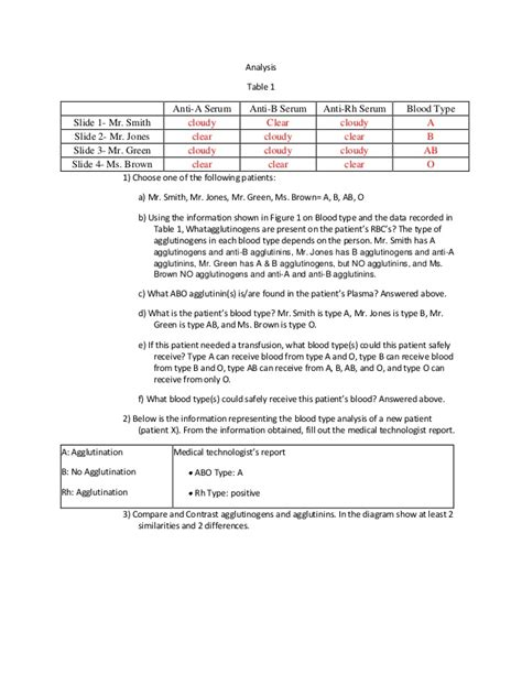 Blood Types And Transfusions Worksheet by Blood Type Lab Questions