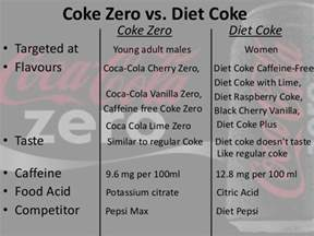 is coke zero better than regular coke coke zero vs pepsi max