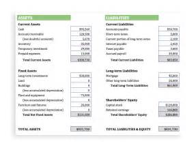 Easy Balance Sheet Template by Doc 601780 Personal Finance Balance Sheet Template