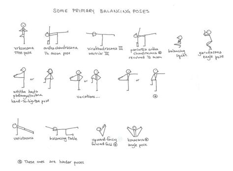 printable stick figure yoga poses yoga stick figures