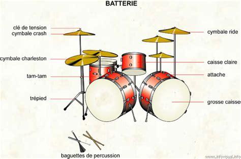 le batterie choisir instrument de musique choisir ses percussions choisir instrument de