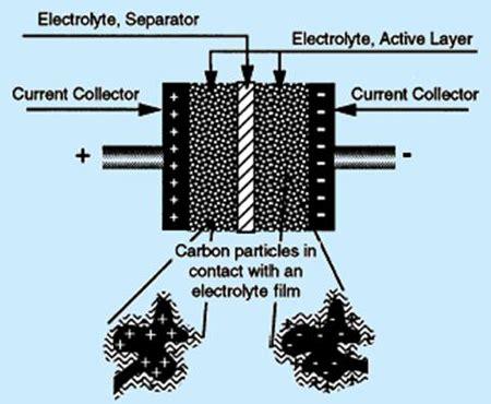 carbon capacitor diy 28 images fs capacitors carbon comp resistors paper caps lot diyaudio