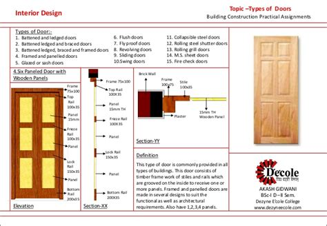 layout work meaning paneled doors meaning black front door meaning in feng