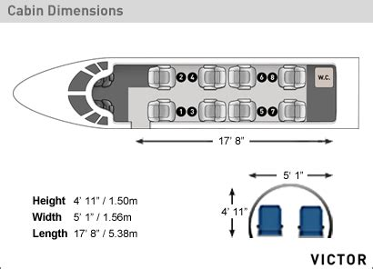 cabin dimensions bombardier learjet 45 n918dg jet linx victor