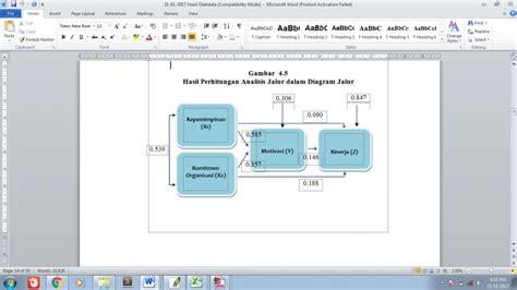 Path Analysis Dengan Spss analisis jalur path dengan spss mobile statistik