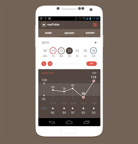 chart mobile 25 mobile app mobile app graphs and charts designs