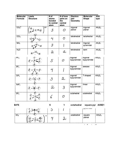 Drawing Lewis Dot Structures Worksheet by Lewis Structures Worksheet Abitlikethis