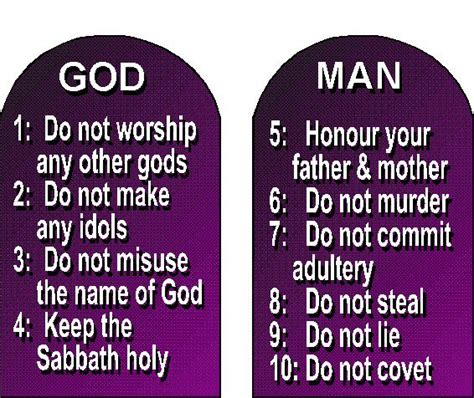 i am god by any other name keith burnett ministries the ten commandments as found in god s word