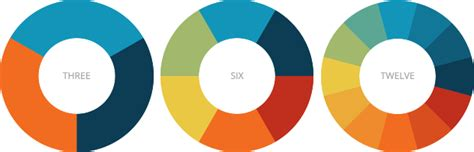 Color Combinations With Orange by Add Colors To Your Palette With Color Mixing Viget