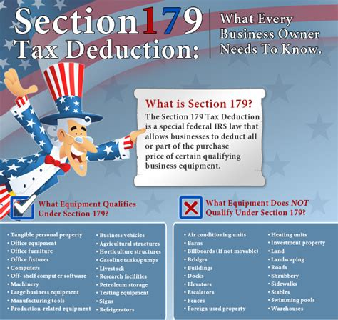 what is section 179 depreciation tax risk alert for your business take advantage of