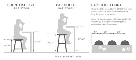 Proper Bar Stool Height by How To Choose The Right Bar Stool Height Esp Metal
