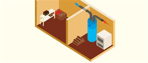 Grundwasser Wärmepumpe Kosten 290 by Warmwasser W 228 Rmepumpe Dimplex Warmwasser W Rmepumpe Bwp