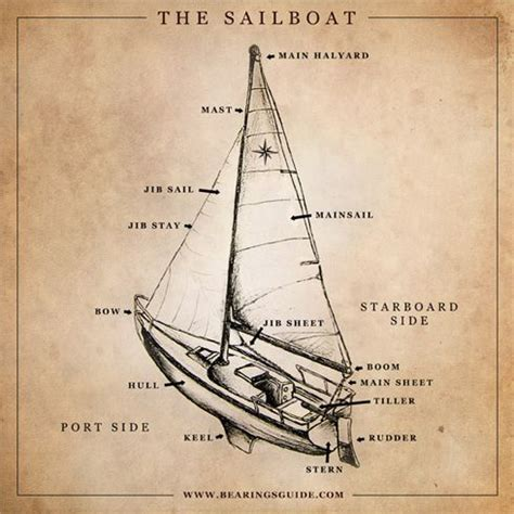 old boat terms 106 best images about vintage sailing on pinterest