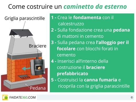 costruire camino bioetanolo costruire camino bioetanolo otello pasodoble with