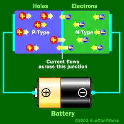 how does a diode work in the forward and direction what is a diode diodes howstuffworks