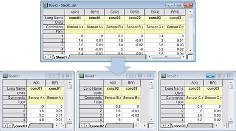 excel 2010 consolidate tutorial pivot table multiple worksheets excel 2010 excel pivot
