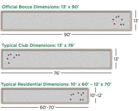 bocce ball court dimensions is no standard or official quot size bocce court in america