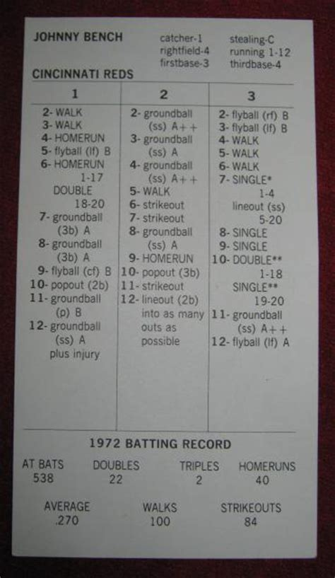 strat o matic card template strat o matic baseball cards 1972 season