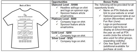 Sponsorship Form Template Playbestonlinegames Shirt Sponsor Template