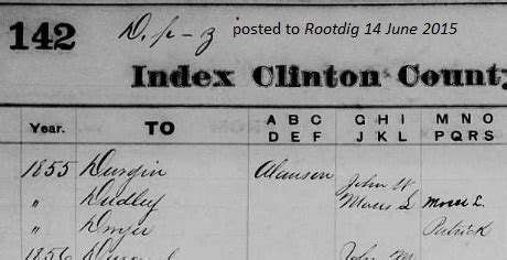 Clinton County Ny Records Granted Not All Deed Indexes Are Equal Rootdig