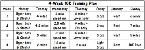 To 10k 6 Weeks by A Better With Burgers 10 K Plan