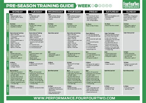 6 week youth pre season workout books pre season week 2
