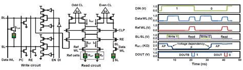 tunnel diode oscillator design tunnel diode how it works 28 images digital electronics archives electrical concepts file