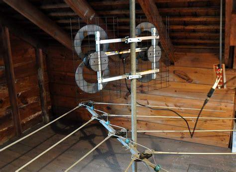 amazing  attic antenna  digital tv  digital tv