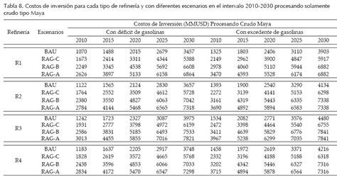 inpc 2015 actualizacion y recargos actualizacion y recargos sua 2016 tabla inpc y recargos