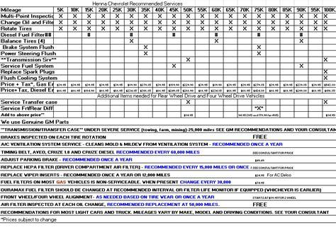 chevrolet service schedule truck maintenance schedule anuvrat info