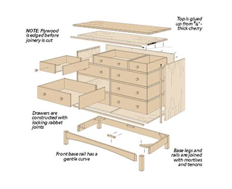 Drawer Plans Free by Nine Drawer Dresser Woodsmith Plans