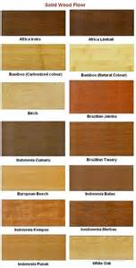 Types Of Flooring Materials Types Of Wood Flooring Www Imgkid The Image Kid Has It