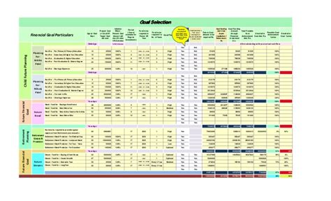 Sle Comprehensive Personal Financial Plan Created In Excel Based P Personal Plan Exle
