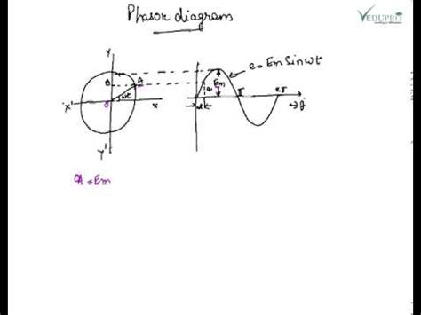 how to draw schema phasor diagram how to draw a phasor diagram