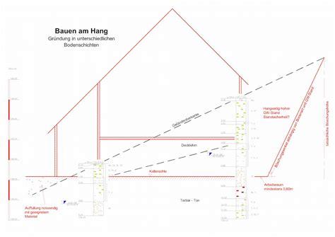 Haus Im Hang Bauen by Bauen Am Hang 5 Tips Aus 252 Ber 40 Jahren Erfahrung