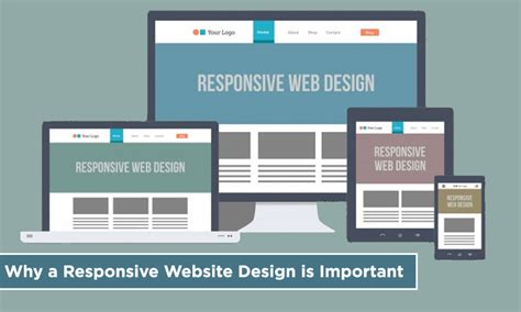 design is important why a responsive website design is important john potter